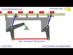 Mechanism for converting interrupted rotation to continuous rotation 1 - YouTube