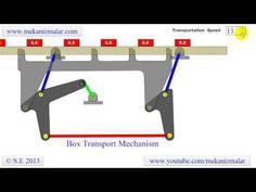 Box Transport Mechanism - YouTube