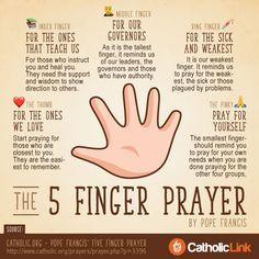 Pope Francis' Five Finger Prayer - Prayers - Catholic Online Catholic Prayers, Bible Prayers, Bible Scriptures, Catholic Quotes, Catholic Saints, God Prayer, Prayer Quotes, Christ Quotes, Five Finger Prayer