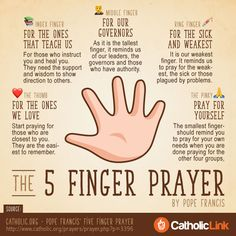 Pope Francis' Five Finger Prayer - Prayers - Catholic Online Catholic Prayers, Bible Prayers, Bible Scriptures, Catholic Quotes, Catholic Religious Education, Catholic Saints, God Prayer, Prayer Quotes, Christ Quotes