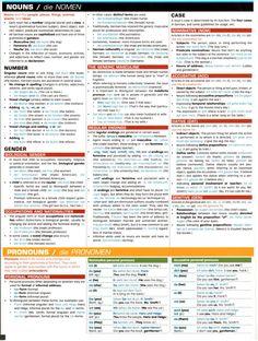 1/6 German Grammar Charts