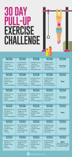 Best Pull Up Workout - 30 Day Exercise Challenge for Women - Fitness and Exercises, Outdoor Sport and Winter Sport Pull Up Workout, Workout Plan For Men, Bar Workout, Workout Plan For Beginners, Workout Plans, Workout Routines, Men Exercise, Workout Men, Healthy Exercise