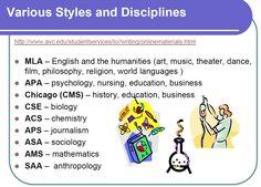 Does University of Michigan use MLA or APA writing styles?