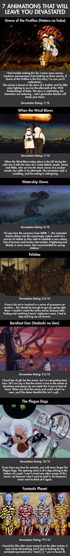 Neo-Noir, Animated Adventure Drama. I still love Watership Down. I fondly remember it as a child and the book is a classic read! It never scared me, I always viewed it as art. The rest here...not so much. Especially Grave of Fireflies and When the Wind Blows. They are unspeakably tragic. Richard Adams authored The Plague Dogs. Sad book.