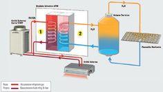MODULO IDRONICO Ecodan - VRF HWS & ATW (da 12.5 kW) - Ecodan - Soluzioni per il riscaldamento - Prodotti - Climatizzazione - MITSUBISHI ELECTRIC ITALIAN WEBSITE