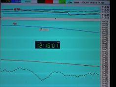 Tradingpuramentegrafico: FIB :+100 +80+100+200 +400+500= +1380     FIB...