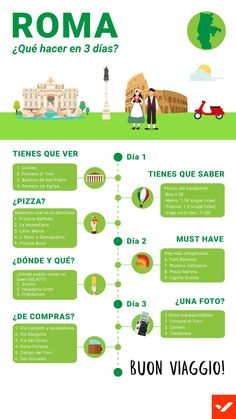 11 Best Spots for Spring Break in Mexico Italy Travel Tips, Rome Travel, Travelling Tips, Travel List, Travel Guides, Traveling, Places To Travel, Travel Destinations, Travel Checklist