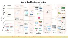 Saas business asia conference florian cornu singapore building the saas ecosystem in asia pacific wrap-up martin pasquier innovation is everywhere 6