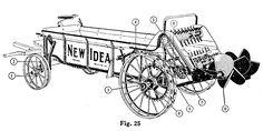 New Idea Manure Spreaders