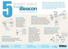 iBeacon in Education: 5 Smart Ways to use iBeacon in the Classroom Infographic