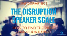 The Disruption Speakers Scale