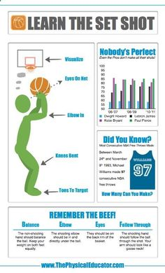 Learn The Set Shot. Here's an infographic to help your students learn one of the most fundamental skills in #basketball. Find more #physed infographics at www.thephysicaled... Get the best tips on how to increase your vertical jump here: