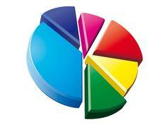 În sondaje să ne luptăm! IMAS vs CURS Diagram, Chart, Blog, Blogging