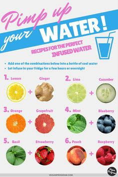 Recipes for the Perfect Infused Water Vegan Program is part of Infused water recipes - Recipes for the Perfect Infused Water Benefits of drinking water Recommended daily water intake Free printable water intake tracker Stay hydrated! Infused Water Recipes, Fruit Infused Water, Infused Waters, Water Detox Recipes, Water Infusion Recipes, Flavored Waters, Detox Drinks, Healthy Drinks, Healthy Water