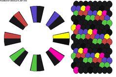Kumihimo pattern From friendship-bracelets.net
