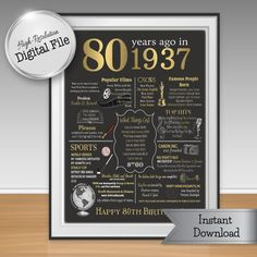 80th Birthday Print 1937 Events Fun Facts By AndreasDesignStudio Decorations