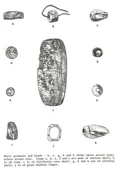 Example of prehistoric shell artifacts from Orange County, California. Koerper & Cramer 1988:96