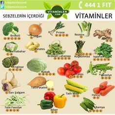 Health Heal, Health Diet, Healthy Liver, Healthy Eating, Natural Home Remedies, Healthy Weight Loss, Bon Appetit, Herbalism, Food And Drink