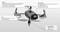 Huginn X1 GPS UAV Drone is for Inspections, Monitoring, Surveillance and Reconnaissance Flights. http://uavdronesforsale.com/index.php?page=item=227