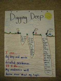 "Digging Deep- Anchor Chart. ""I can dig deep and write detailed sentences. If I do, my audience will know more about my topic."""