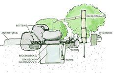 schematische Darstellung eines Tsukubai