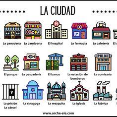 Spanish Vocabulary, Spanish Language Learning, Study Spanish, Elementary Spanish, Learn English Words, Teaching, Phone, Teaching Spanish, Spanish Class