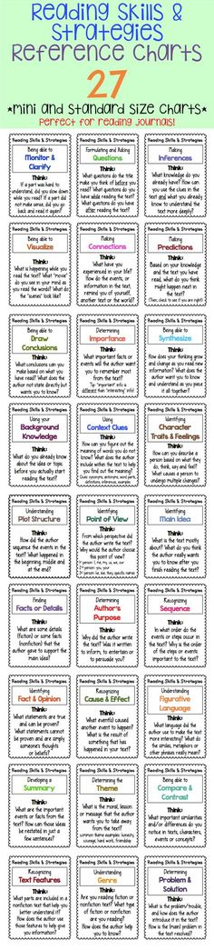 27 reading skills & strategies reference charts!
