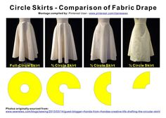 Circle Skirts - Comparison of Fabric Drape in Full, ¾, ½ and ¼ pattern drafts. (Montage compiled by: Pinterest User - www.pinterest.com/clairesews, Photos originally sourced from: www.sewnews.com/blogs/sewing/2013/03/14/guest-blogger-rhonda-from-rhondas-creative-life-drafting-the-circular-skirt/ ):