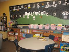Might use the Hollywood class theme for next year.