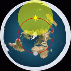 The picture below illustrates how the sun moves and also how seasons work on a flat earth. Description from wiki.tfes.org. I searched for this on bing.com/images