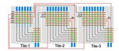 Programmable nanoprocessors integrated into a nanowire nano computer