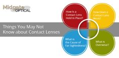 Things You May Not Know about Contact Lenses