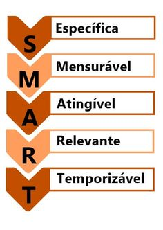 Metas Alternativas - smart