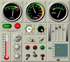 Real-Time Charts, Graphs, Dials and Meters for C/C++, Java, C# ...