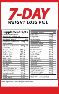 Free Printable Blank Weight Loss Chart Template Download ...