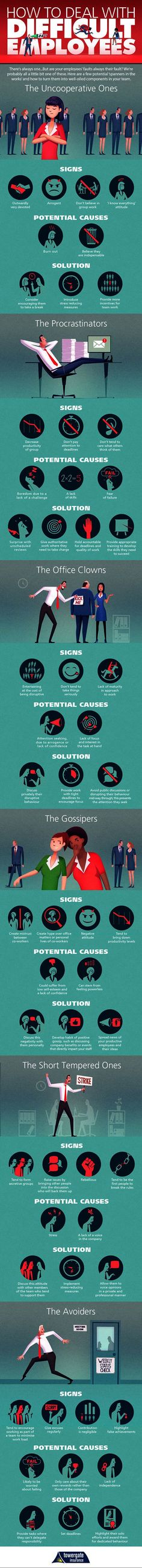Business and management infographic & data visualisation How To Deal With Difficult Employees - Infographic Description How To Deal With Leadership Development, Personal Development, Leadership Strategies, Amélioration Continue, Coaching, Info Board, Employee Engagement, Career Advice, Interview Advice