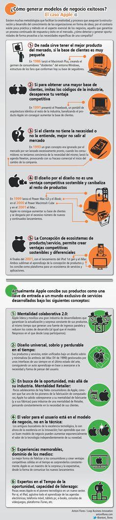Cómo generar modelos de negocio exitosos: caso Apple #infografia #apple