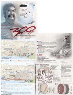 300, the death of Leonidas