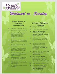 Walmart vs Scentsy -Contact me for all of your Scentsy needs! Kenny R. Stephens https://kennyrstephens.scentsy.us/ or Facebook page Scentsy Fragrance Online Store https://www.facebook.com/lists/10202757412029138