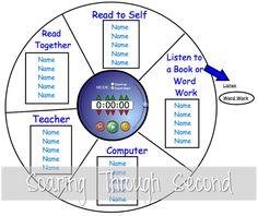 Soaring Through Second Grade: Daily 5 4th Grade Reading, Kindergarten Reading, Teaching Reading, Guided Reading, Teaching Ideas, Center Rotations, Smart Board Lessons, Reading Centers, Reading Areas