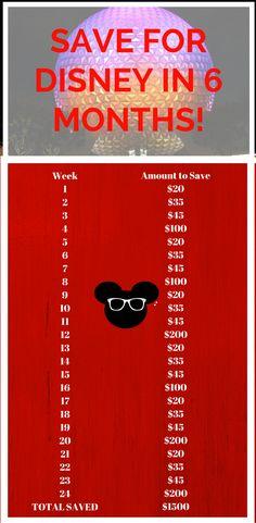 6 Easy Steps to Save Money for Disney in 6 Months - ThemeParkHipster - Finance tips, saving money, budgeting planner Viaje A Disney World, Walt Disney World Vacations, Disneyland Trip, Disney World Trip, Disney Parks, Disney Worlds, Disney World Tips And Tricks, Disney Tips, Disney Fun