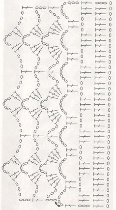 If you looking for a great border for either your crochet or knitting project, check this interesting pattern out. When you see the tutorial you will see that you will use both the knitting needle and crochet hook to work on the the wavy border. Crochet Border Patterns, Crochet Boarders, Crochet Lace Edging, Crochet Diagram, Crochet Chart, Crochet Squares, Crochet Doilies, Crochet Flowers, Crochet Edgings