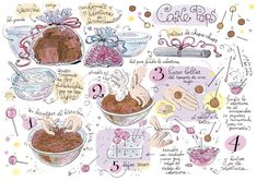 Cake pops. en dibujo se entiende hasta mejor jajaj
