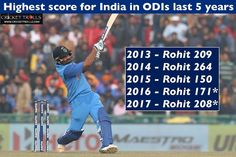 Latest Cricket News, Cricket Sport, Krishna, My Life, Funny Quotes, India, Baseball Cards, Friends, Gallery