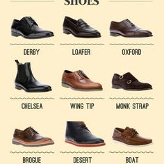 "@teachingmensfashion's photo: """"A Gentleman's Guide to Shoes""  Which is your favorite style? #thetmflook #menswear"""