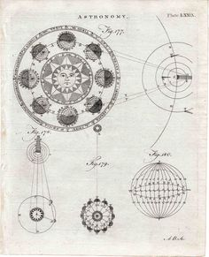 1797 astronomy original antique engraving by antiqueprintstore