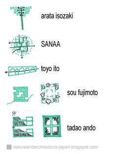 my Japanese architecture vectors - natureandarchitecture-japan.blogspot.com