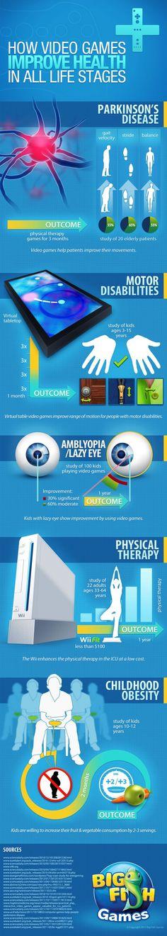 How videogames improve #health