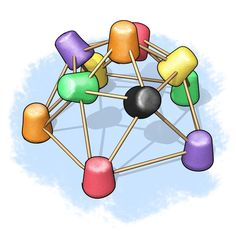 Build Your Own Geodesic Dome by scientificamerican #Science #Kids #Geodesic_Dome