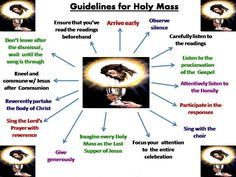 Guidelines For Holy Mass